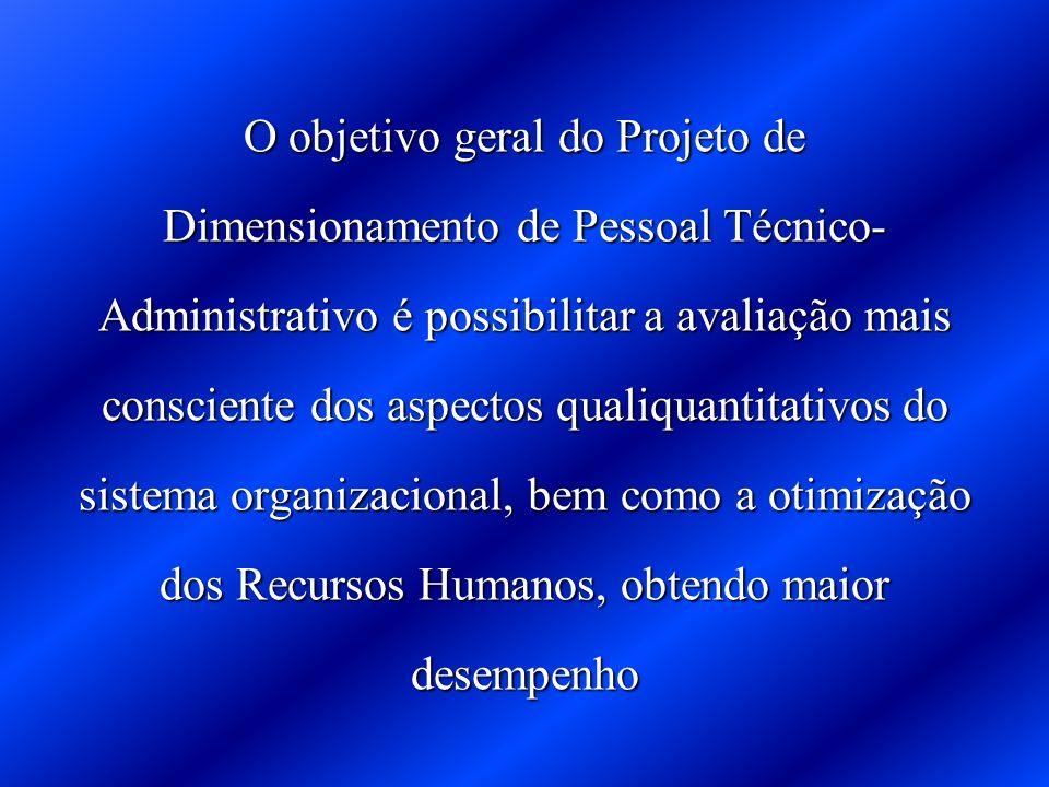 O objetivo geral do Projeto de Dimensionamento de Pessoal Técnico-Administrativo é possibilitar a avaliação mais consciente dos aspectos qualiquantitativos do sistema organizacional, bem como a otimização dos Recursos Humanos, obtendo maior desempenho