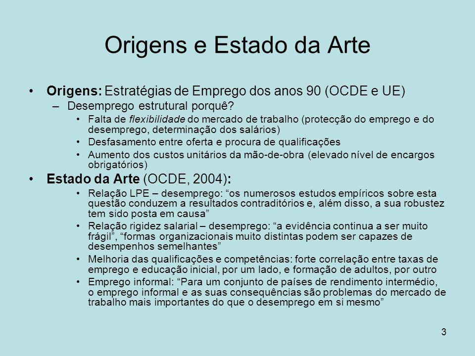 Origens e Estado da Arte