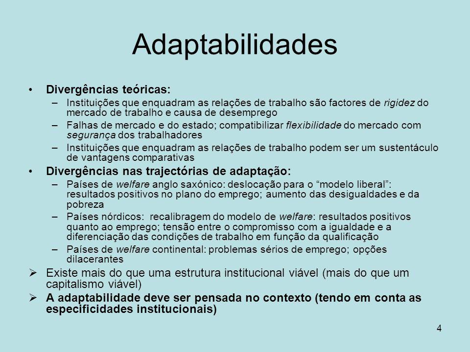 Adaptabilidades Divergências teóricas: