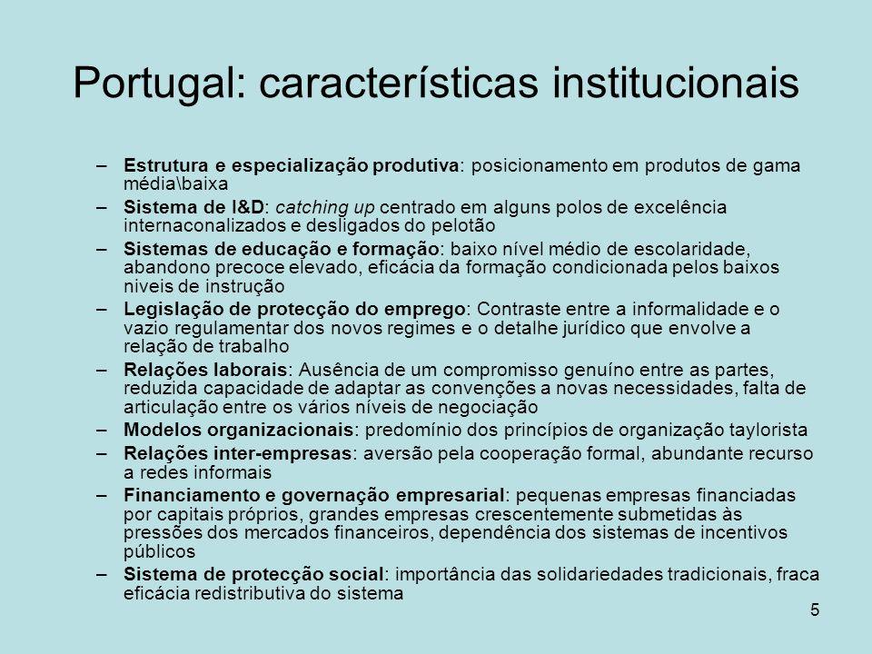 Portugal: características institucionais