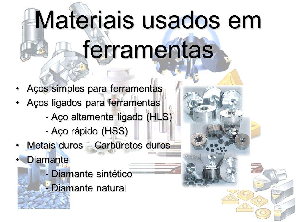 Materiais usados em ferramentas