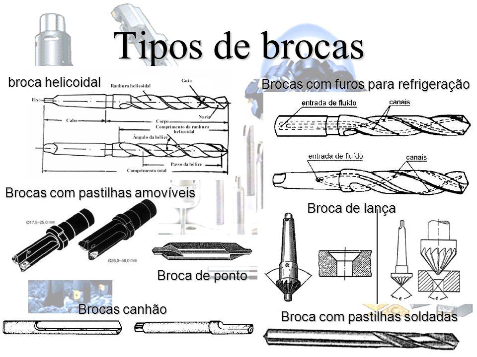 Tipos de brocas broca helicoidal Brocas com furos para refrigeração