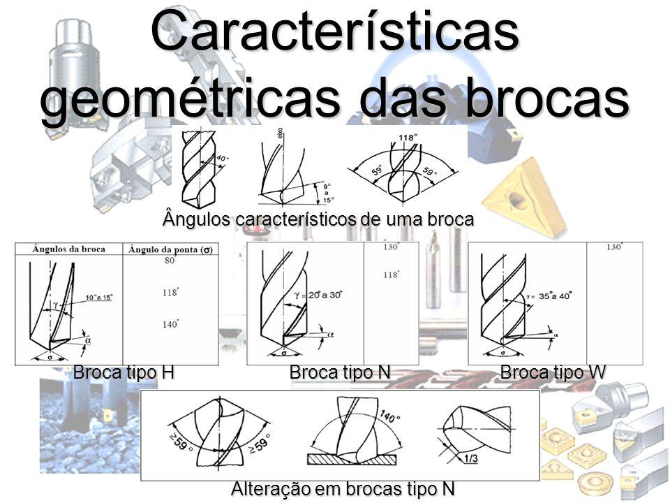 Características geométricas das brocas