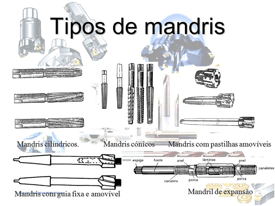 Tipos de mandris Mandris cilíndricos. Mandris cónicos