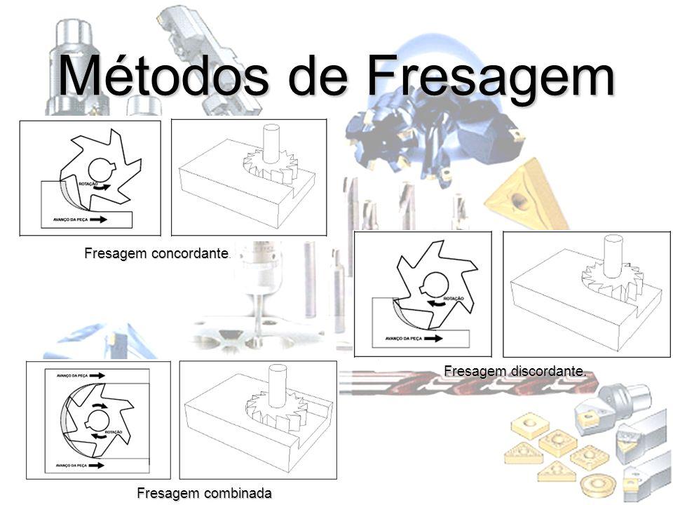 Métodos de Fresagem Fresagem concordante. Fresagem discordante.