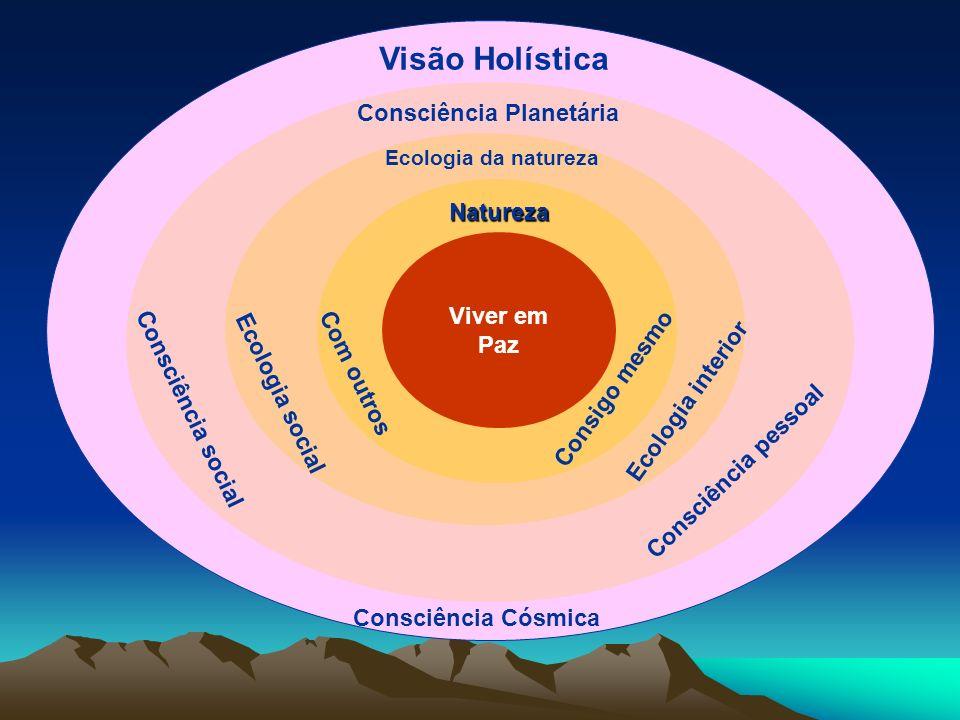 Consciência Planetária