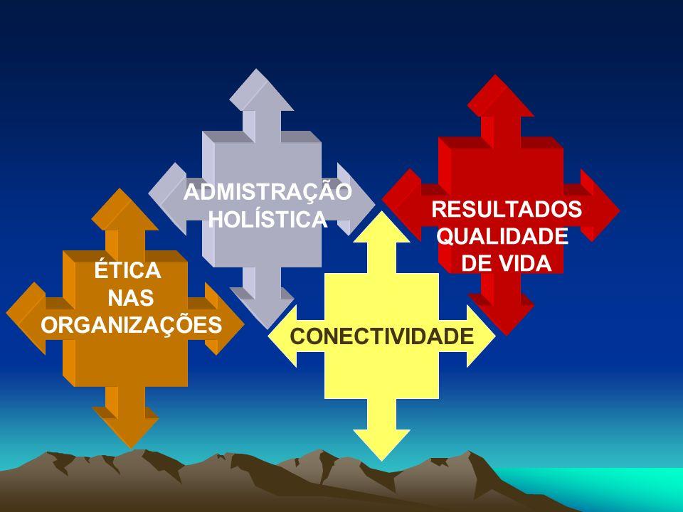 ADMISTRAÇÃO HOLÍSTICA RESULTADOS QUALIDADE DE VIDA ÉTICA NAS ORGANIZAÇÕES CONECTIVIDADE