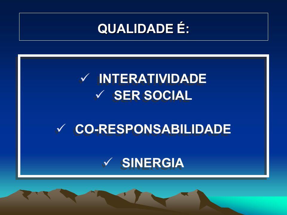 QUALIDADE É: INTERATIVIDADE SER SOCIAL CO-RESPONSABILIDADE SINERGIA