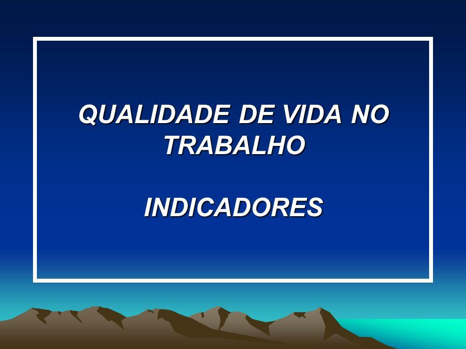 QUALIDADE DE VIDA NO TRABALHO INDICADORES