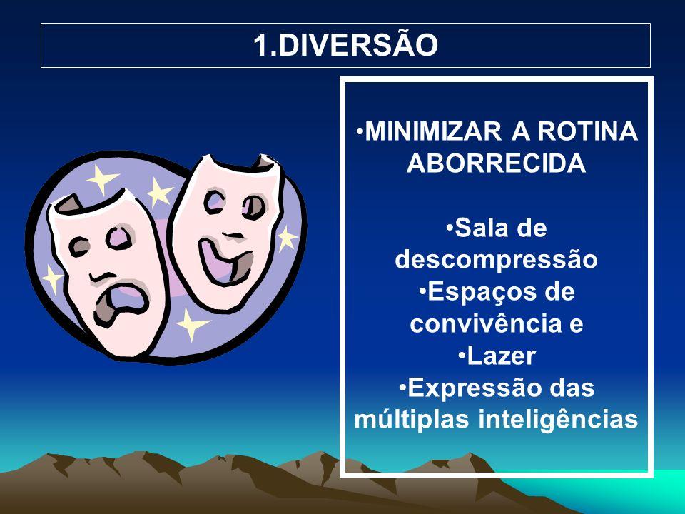 1.DIVERSÃO MINIMIZAR A ROTINA ABORRECIDA Sala de descompressão