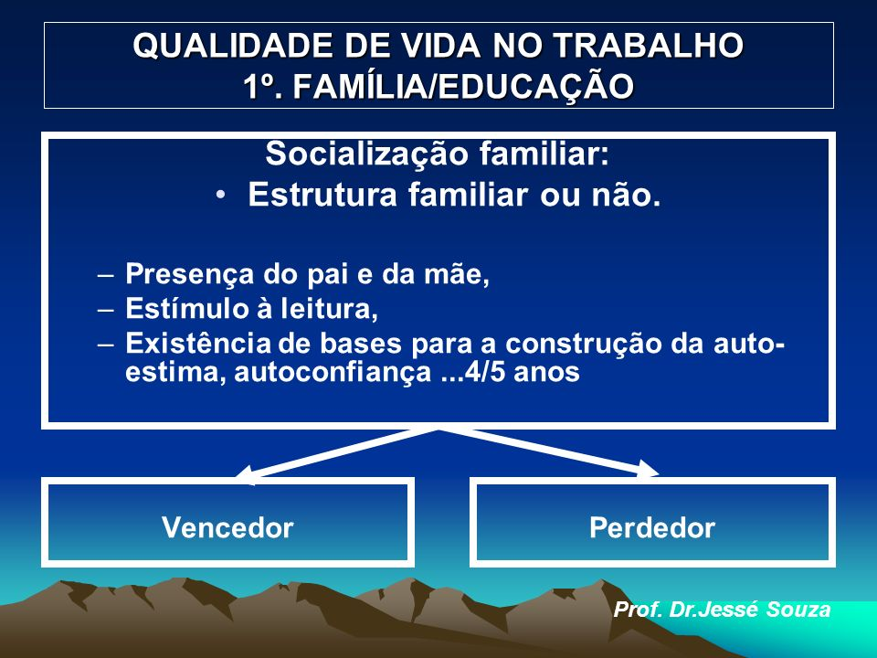 QUALIDADE DE VIDA NO TRABALHO 1º. FAMÍLIA/EDUCAÇÃO