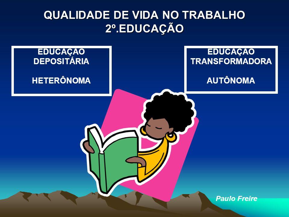 QUALIDADE DE VIDA NO TRABALHO 2º.EDUCAÇÃO