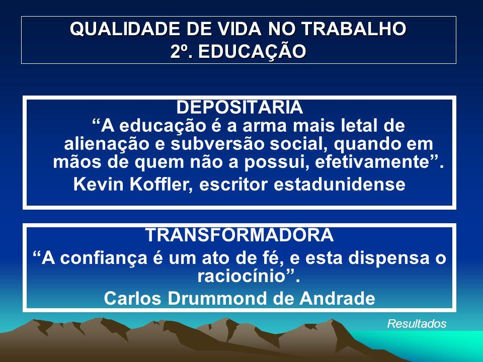 QUALIDADE DE VIDA NO TRABALHO 2º. EDUCAÇÃO