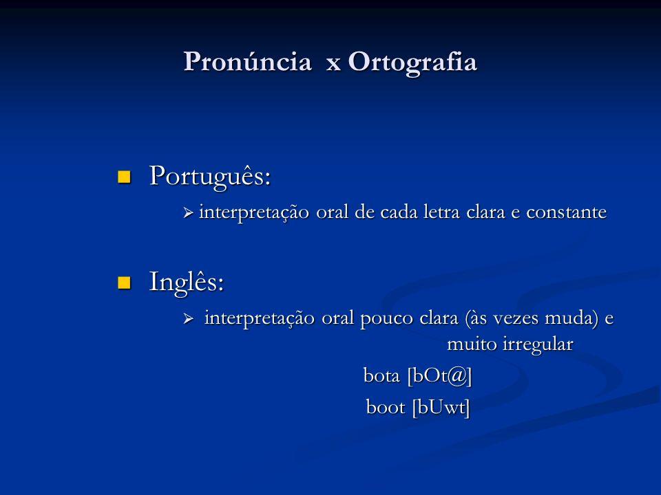 Pronúncia x Ortografia