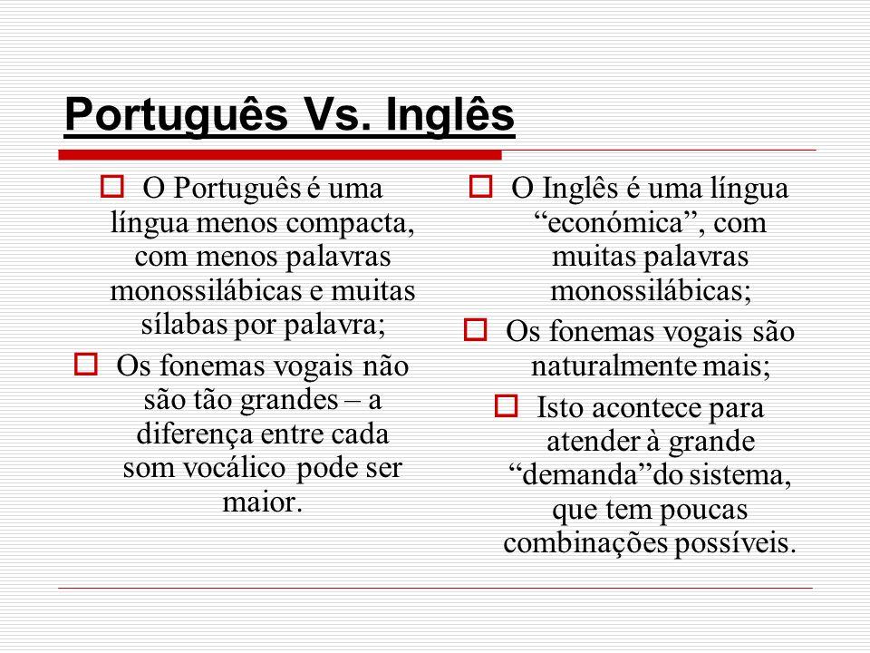 Português Vs. Inglês O Português é uma língua menos compacta, com menos palavras monossilábicas e muitas sílabas por palavra;
