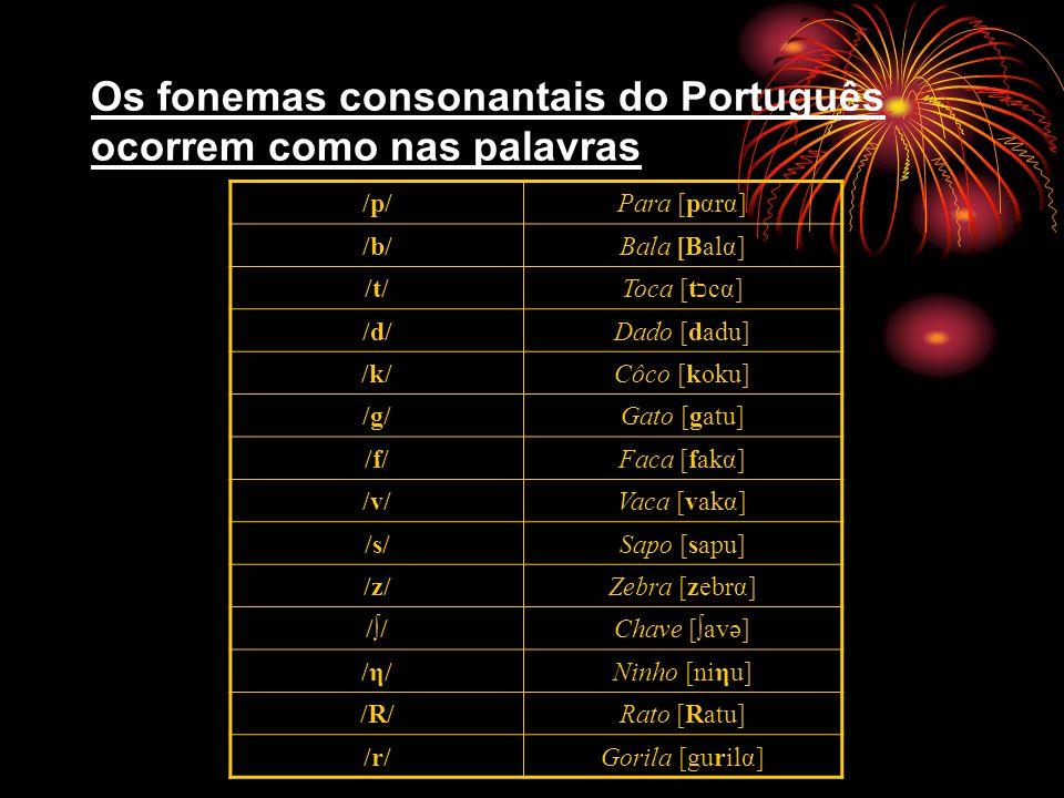 Os fonemas consonantais do Português ocorrem como nas palavras