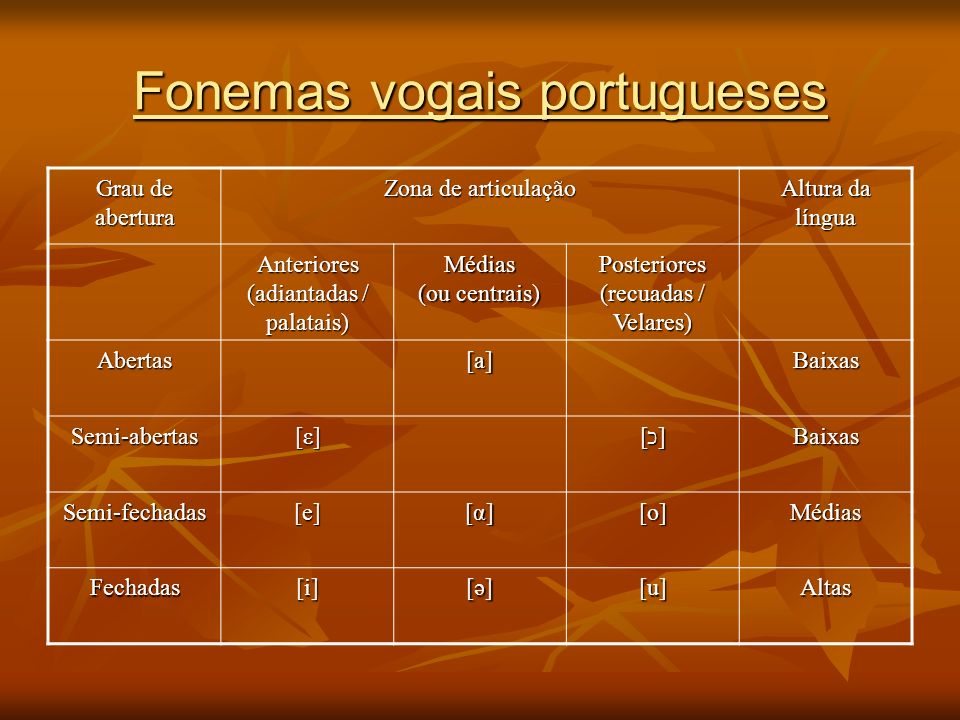 Fonemas vogais portugueses