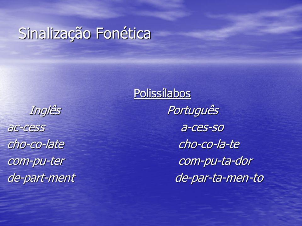 Sinalização Fonética Polissílabos Inglês Português ac-cess a-ces-so
