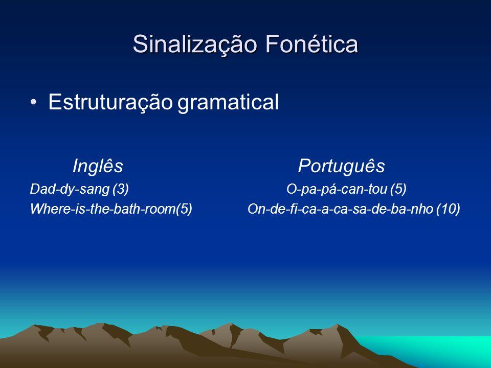 Sinalização Fonética Estruturação gramatical Inglês Português