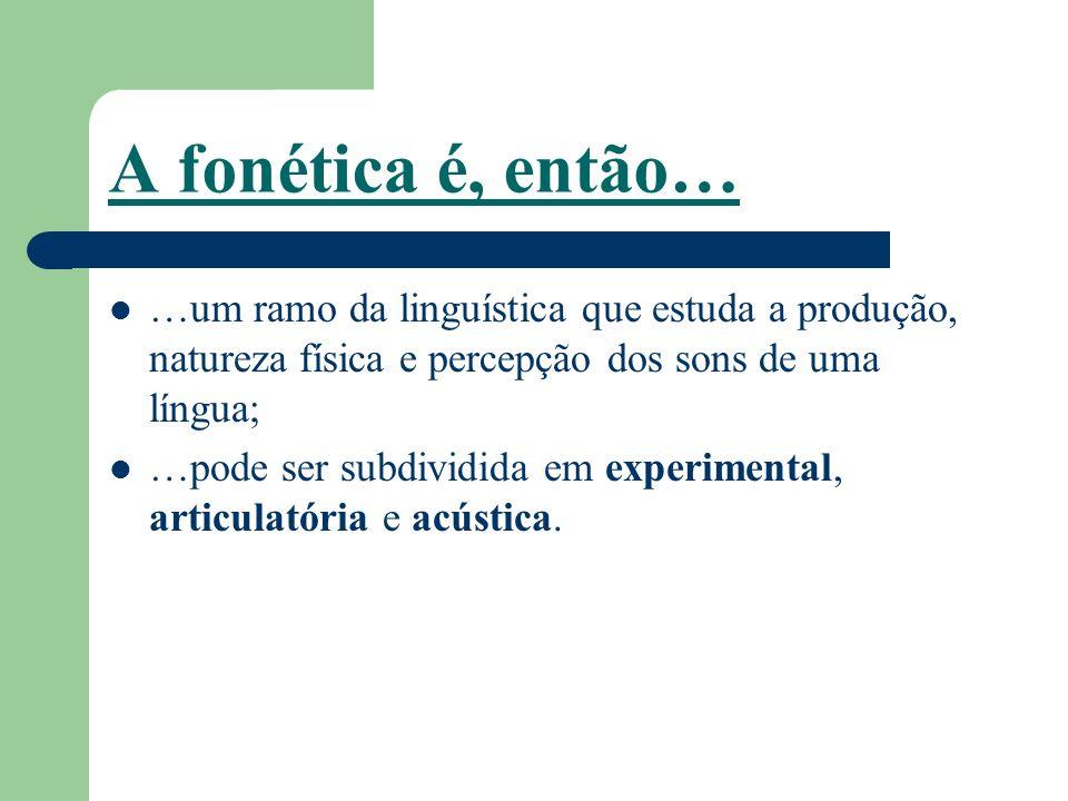 A fonética é, então… …um ramo da linguística que estuda a produção, natureza física e percepção dos sons de uma língua;