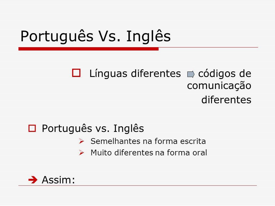 Português Vs. Inglês Línguas diferentes códigos de comunicação