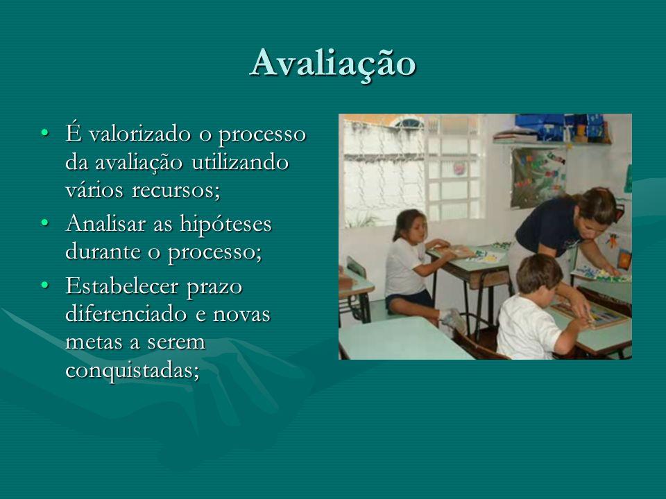 Avaliação É valorizado o processo da avaliação utilizando vários recursos; Analisar as hipóteses durante o processo;