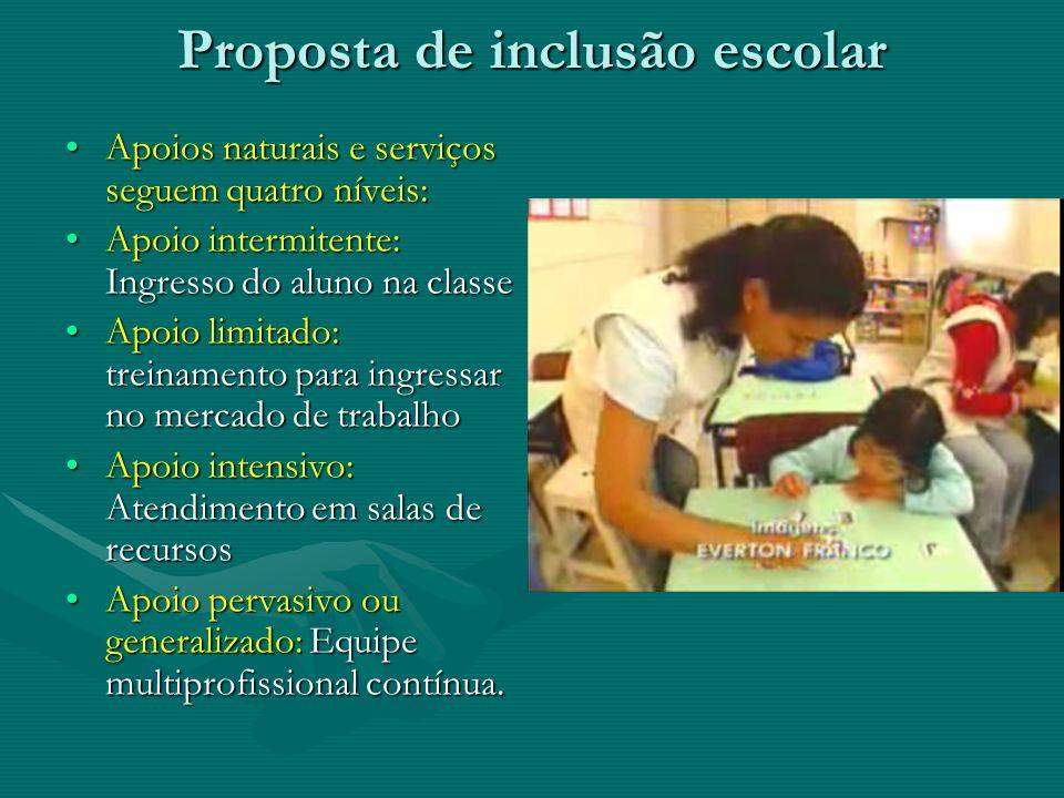 Proposta de inclusão escolar