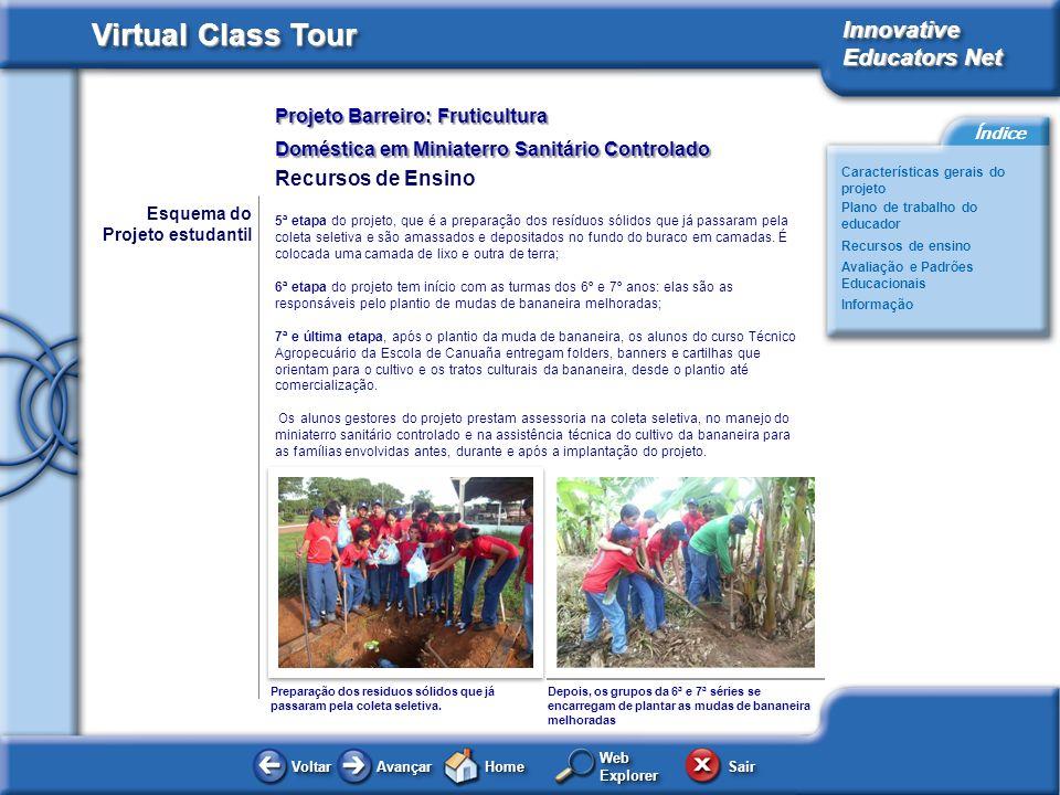 Recursos de Ensino Esquema do Projeto estudantil.