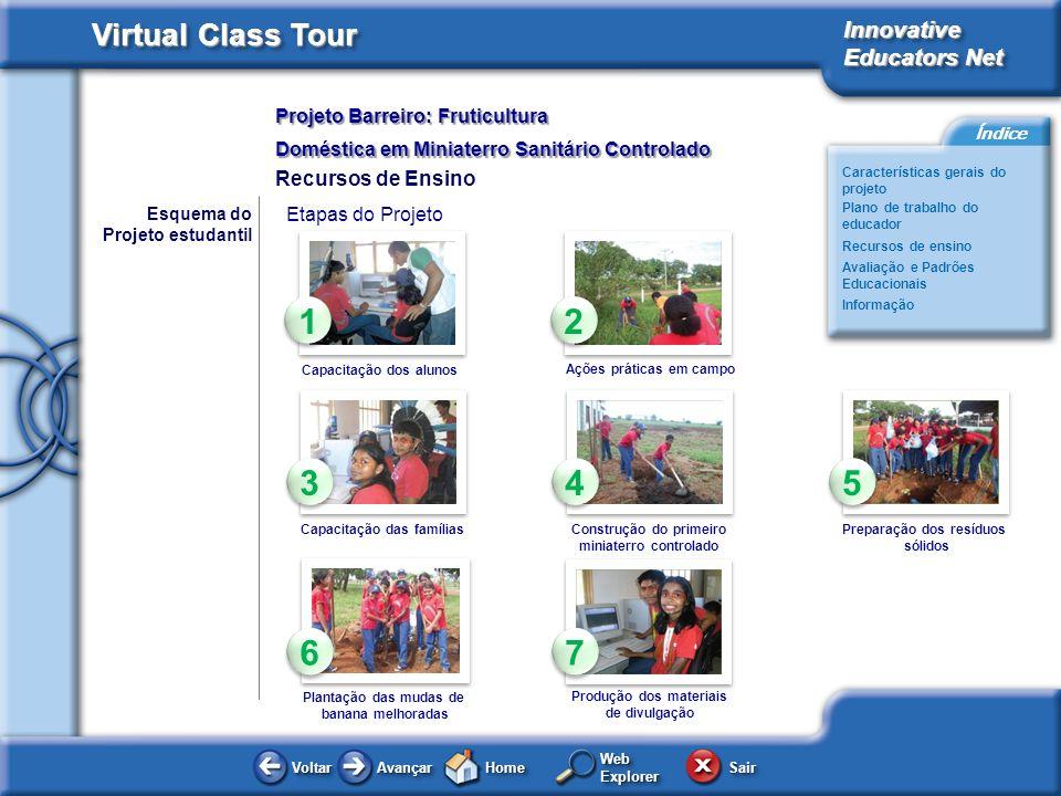 1 2 3 4 5 6 7 Etapas do Projeto Recursos de Ensino