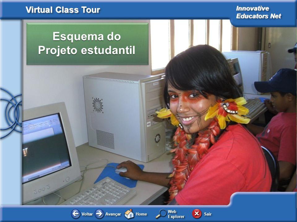 Esquema do Projeto estudantil