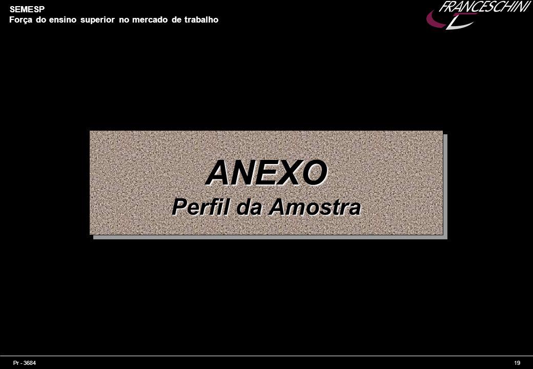 ANEXO Perfil da Amostra