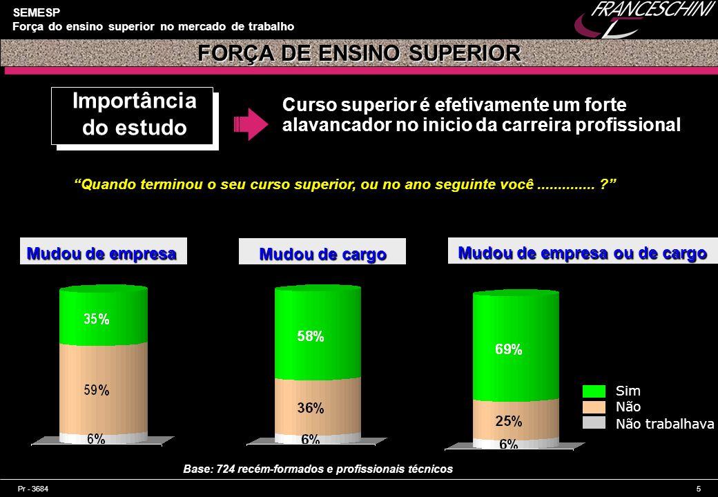FORÇA DE ENSINO SUPERIOR