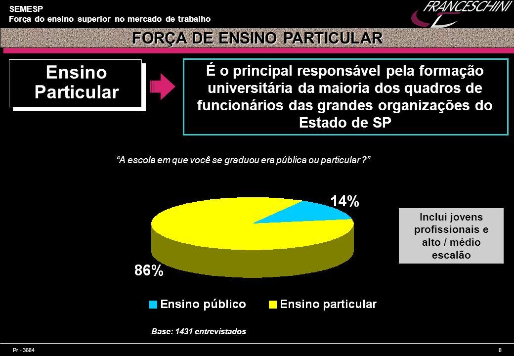 Ensino Particular FORÇA DE ENSINO PARTICULAR
