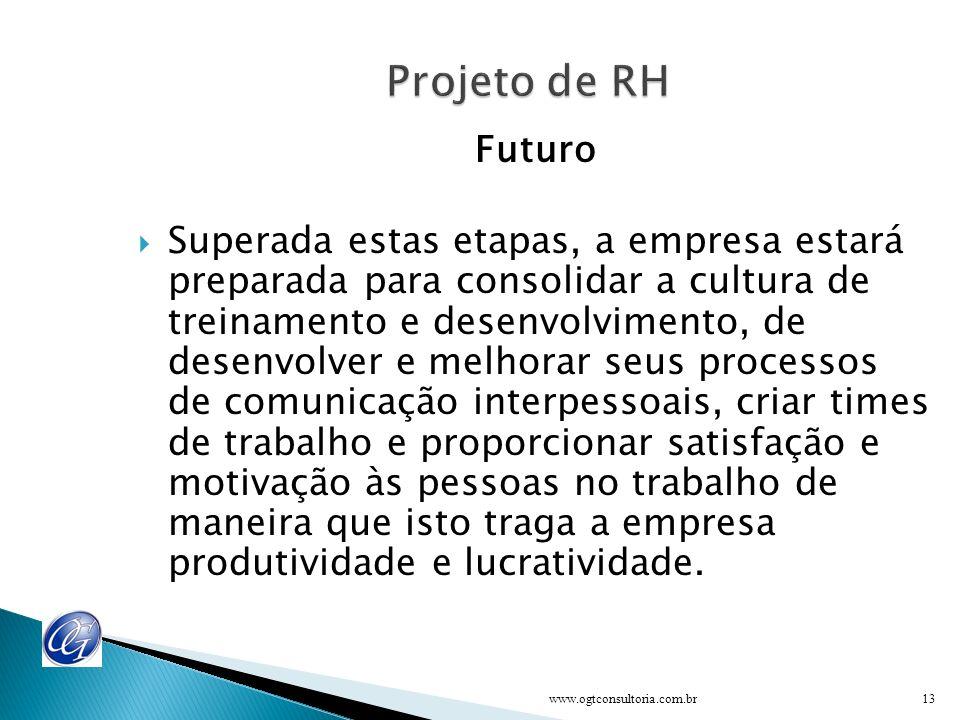 Projeto de RH Futuro.