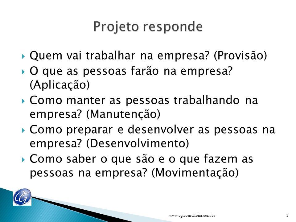 Projeto responde Quem vai trabalhar na empresa (Provisão)