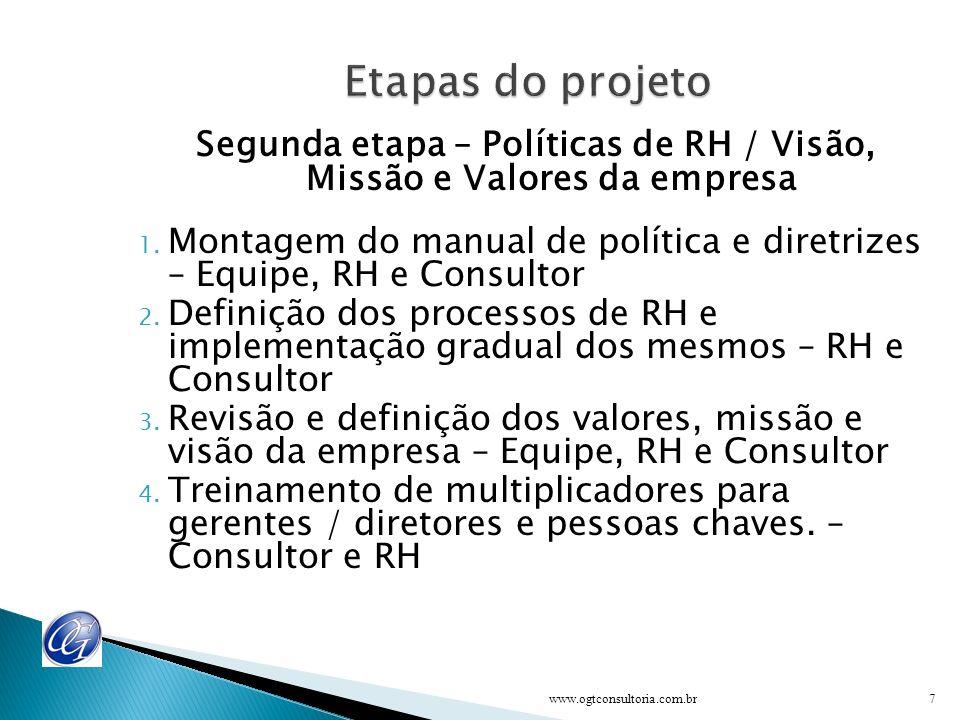 Segunda etapa – Políticas de RH / Visão, Missão e Valores da empresa