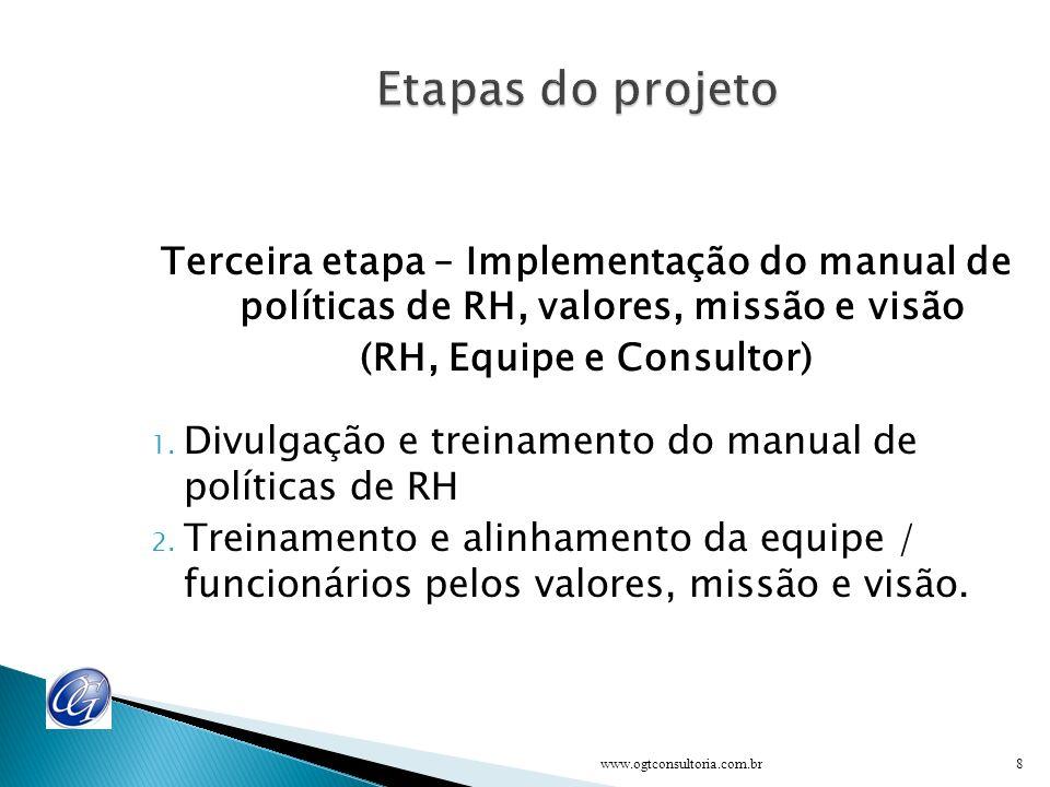 (RH, Equipe e Consultor)
