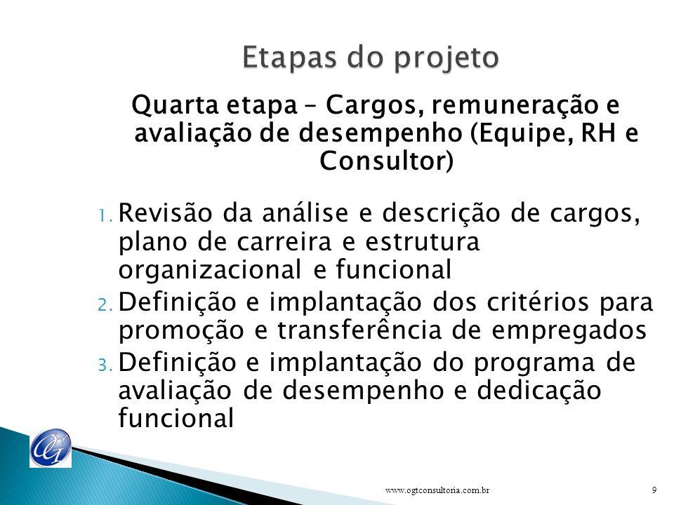Etapas do projeto Quarta etapa – Cargos, remuneração e avaliação de desempenho (Equipe, RH e Consultor)