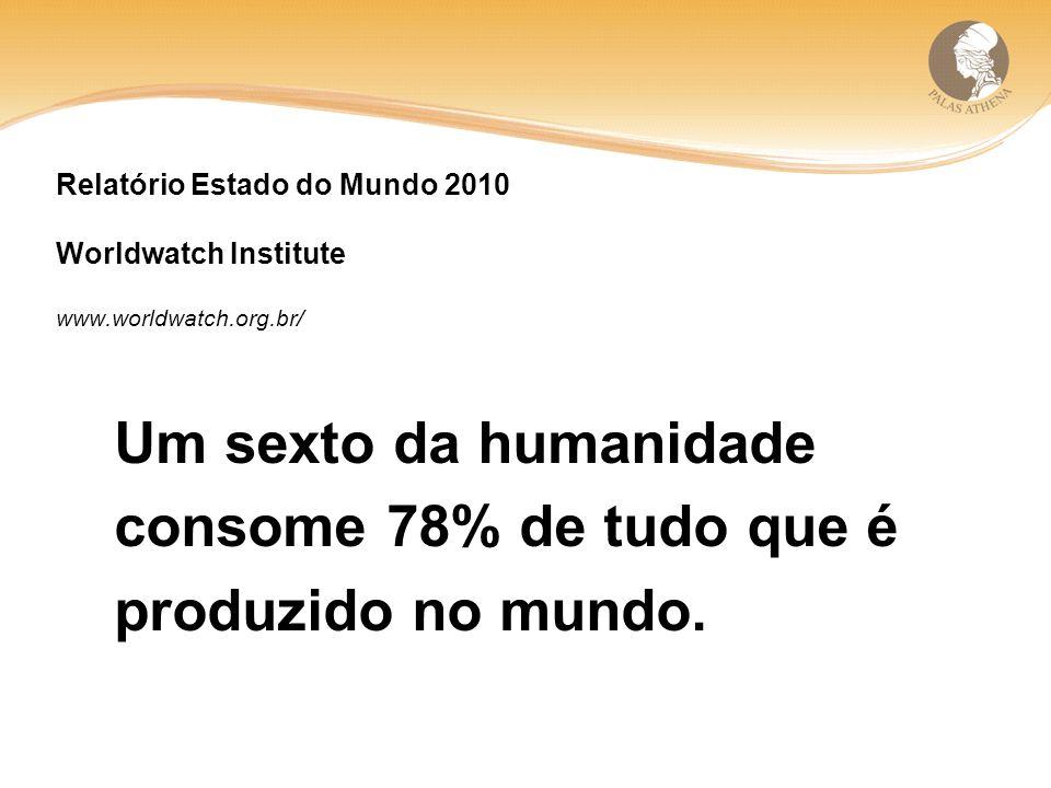 Um sexto da humanidade consome 78% de tudo que é produzido no mundo.