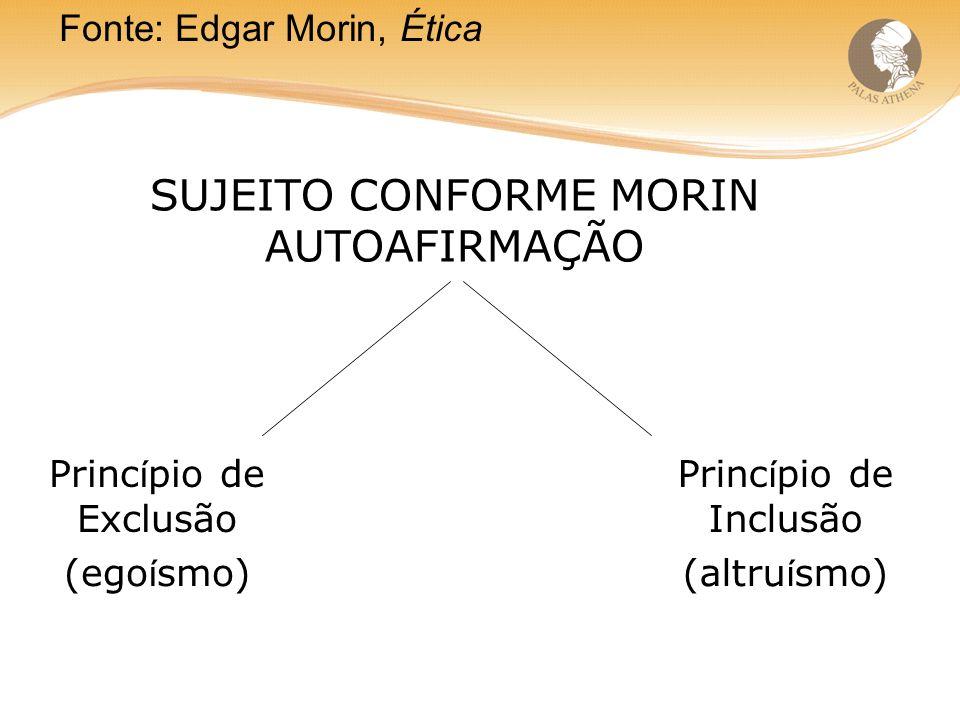 SUJEITO CONFORME MORIN