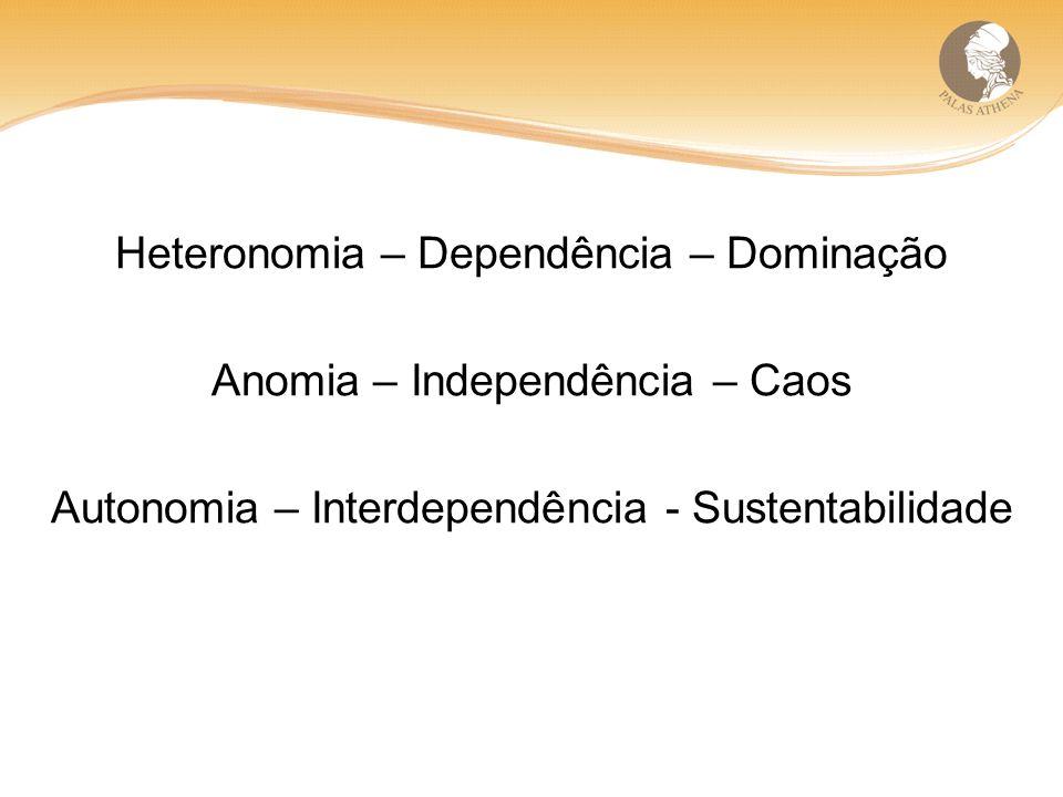 Heteronomia – Dependência – Dominação Anomia – Independência – Caos
