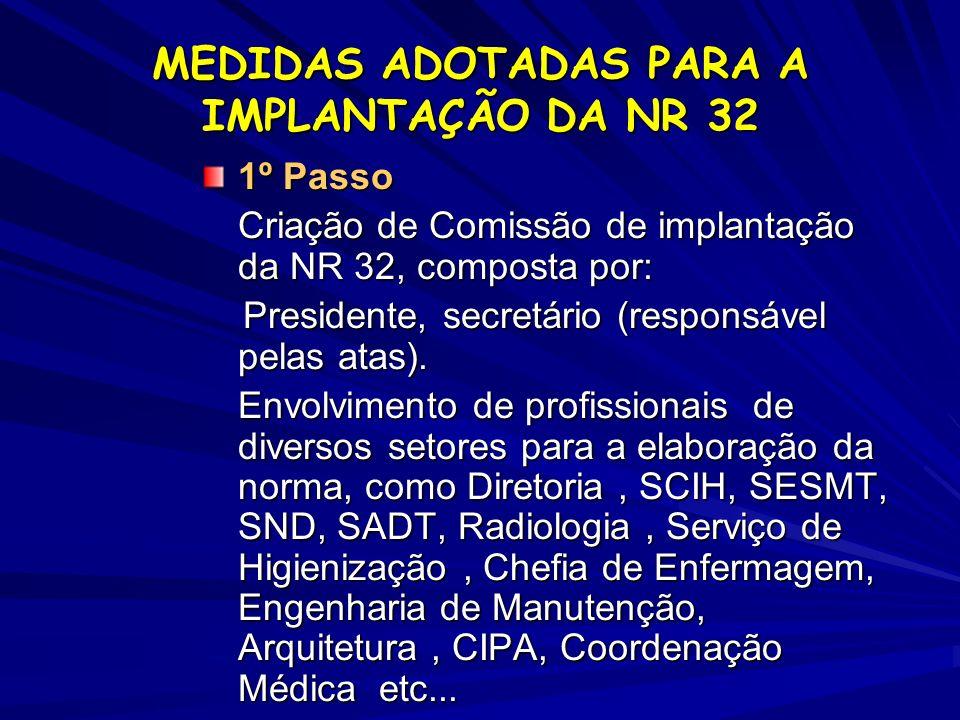 MEDIDAS ADOTADAS PARA A IMPLANTAÇÃO DA NR 32