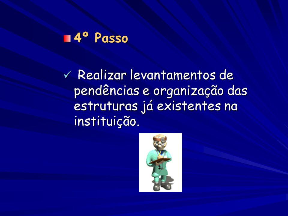 4º Passo Realizar levantamentos de pendências e organização das estruturas já existentes na instituição.