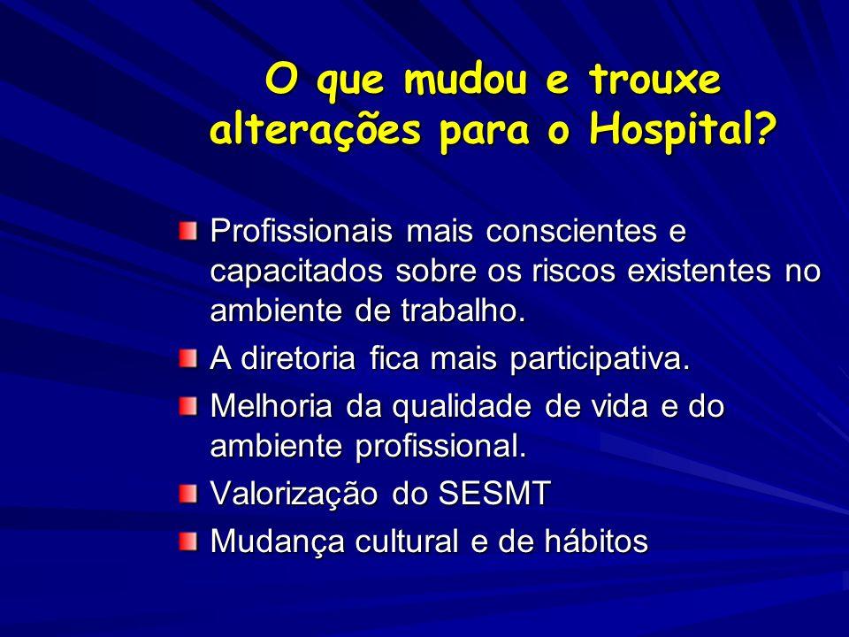 O que mudou e trouxe alterações para o Hospital