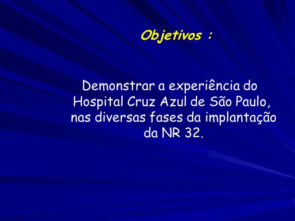 Demonstrar a experiência do Hospital Cruz Azul de São Paulo,