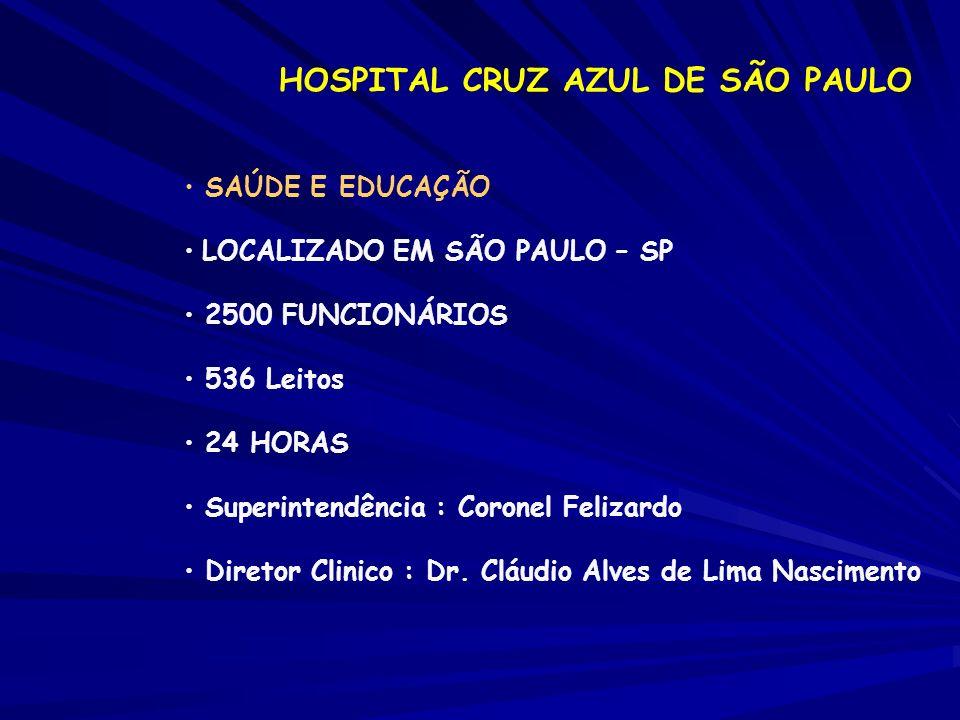 HOSPITAL CRUZ AZUL DE SÃO PAULO