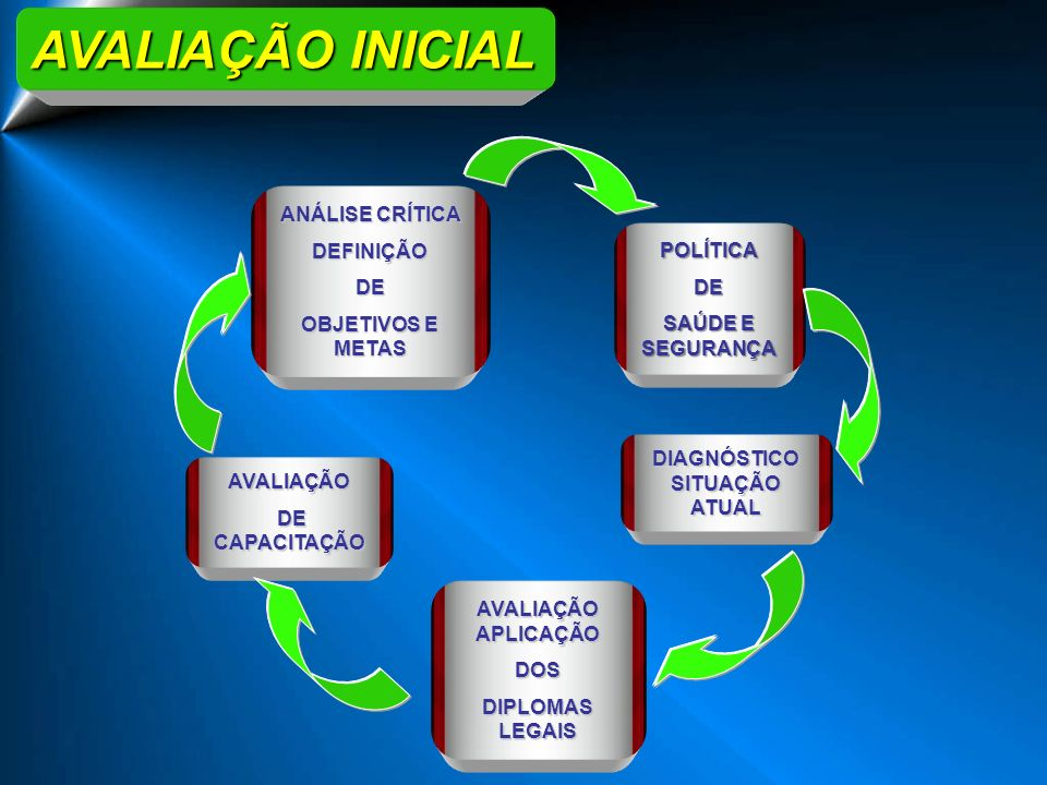 DIAGNÓSTICO SITUAÇÃO ATUAL