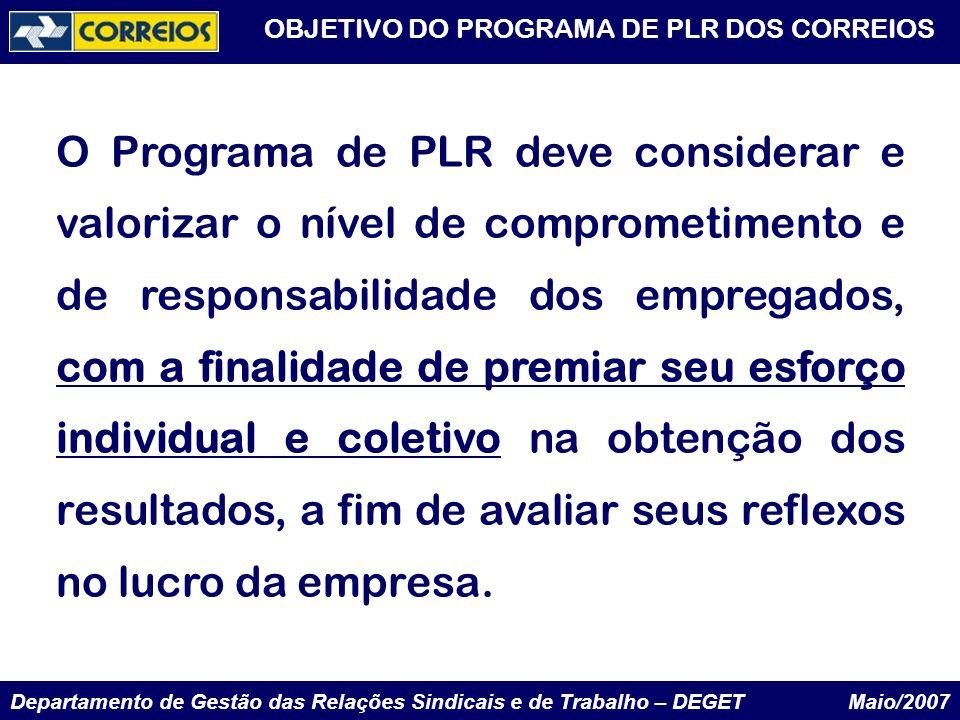 OBJETIVO DO PROGRAMA DE PLR DOS CORREIOS