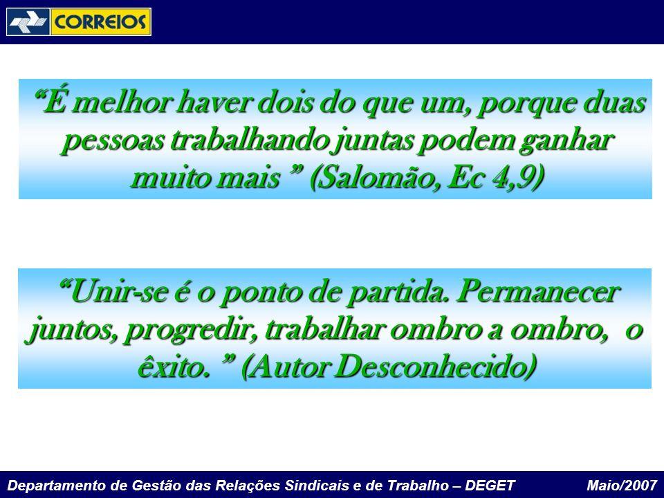 É melhor haver dois do que um, porque duas pessoas trabalhando juntas podem ganhar muito mais (Salomão, Ec 4,9)