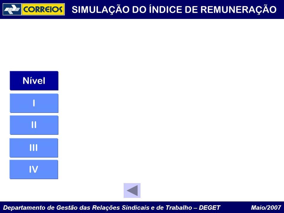 Ranking Regional (PLR 2006)